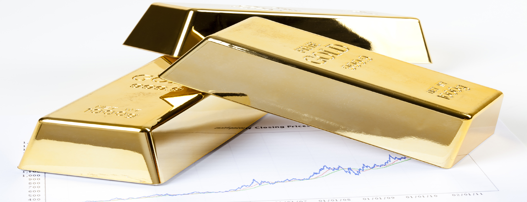 Diversification, Gold, Gold Investments, Portfolio,