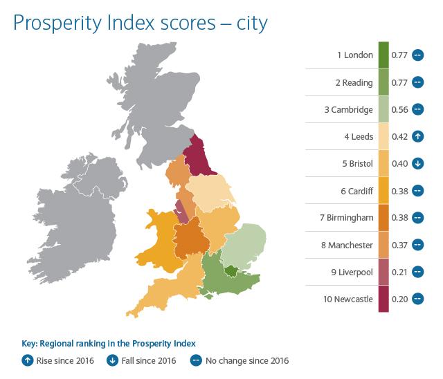 Luxury Property, Property Investment, UK Property